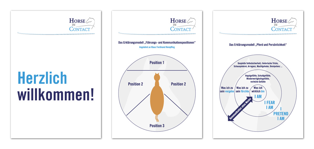 Horse in Contact / Flipcharts